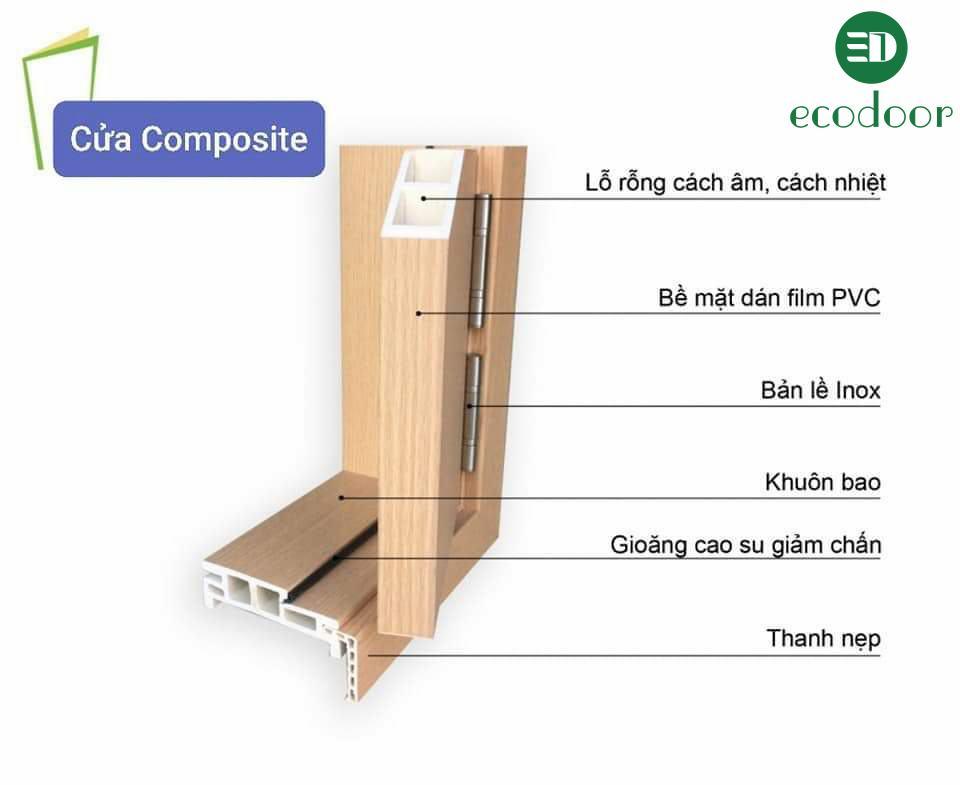 Cửa gỗ nhựa composite chống cháy lan hiệu quả